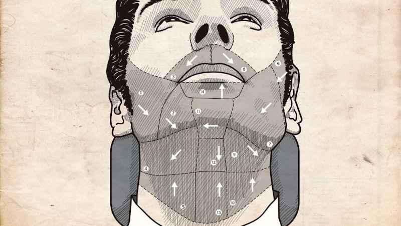 dirección del afeitado